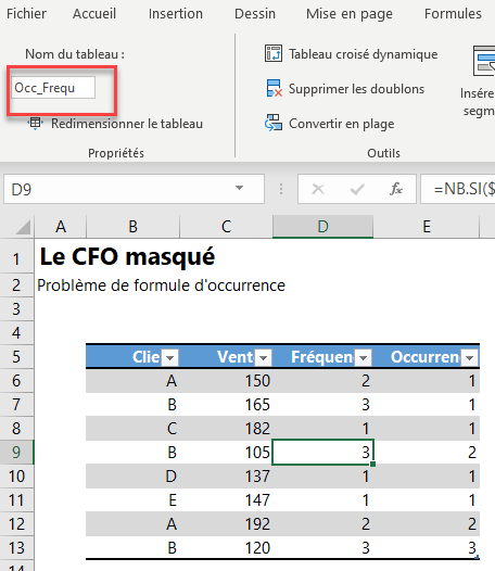 Tableau occurence fréquence