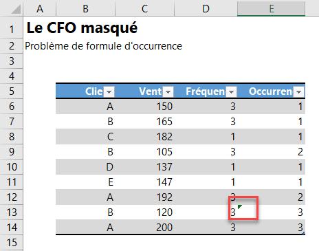 Erreurs de formules - Triangle vert