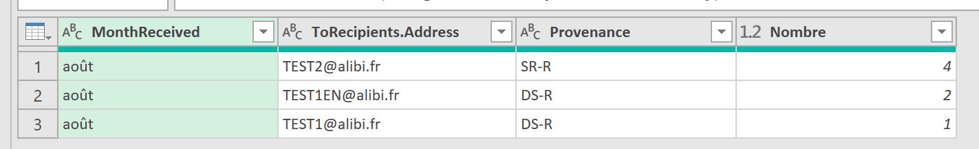 Emails reçus