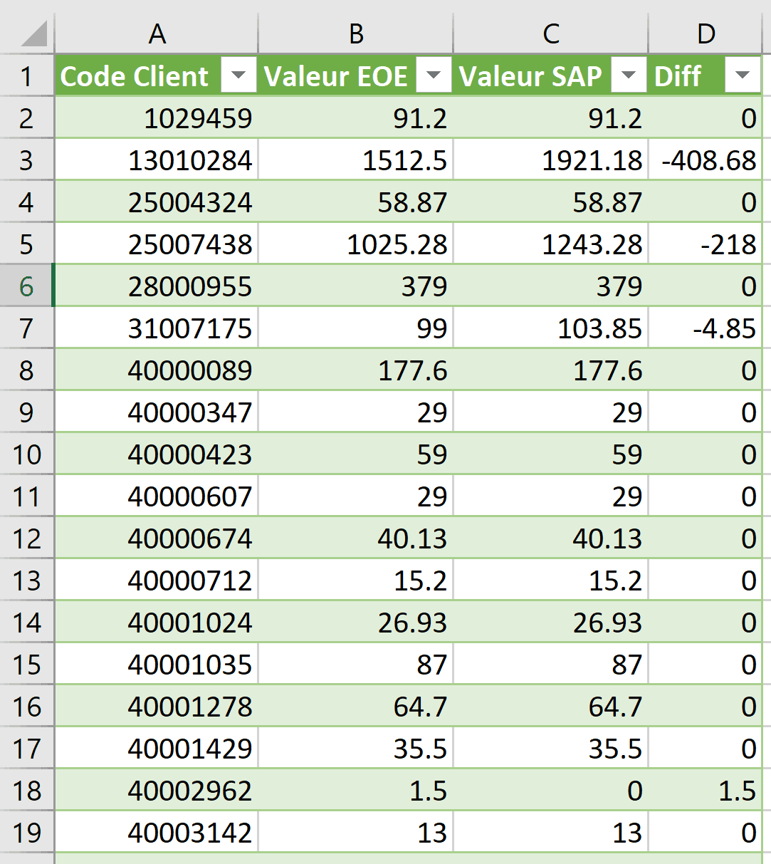 Écarts facturation arrondis Excel