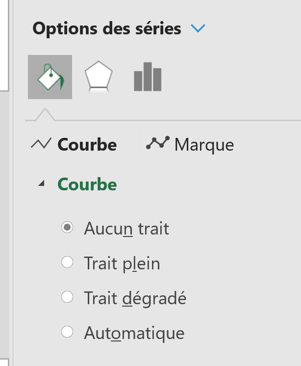 Courbe trait