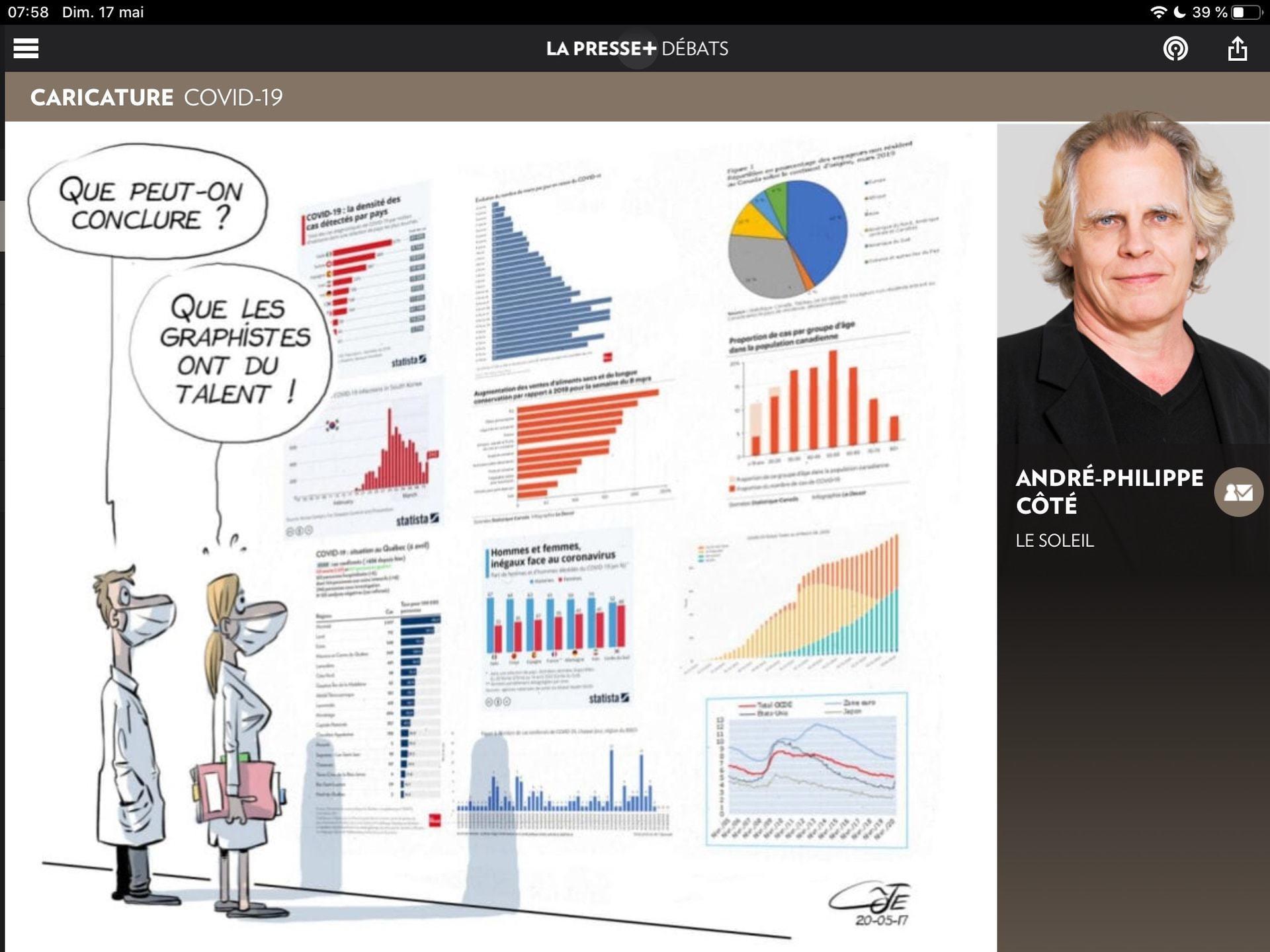 Graphiques La Presse