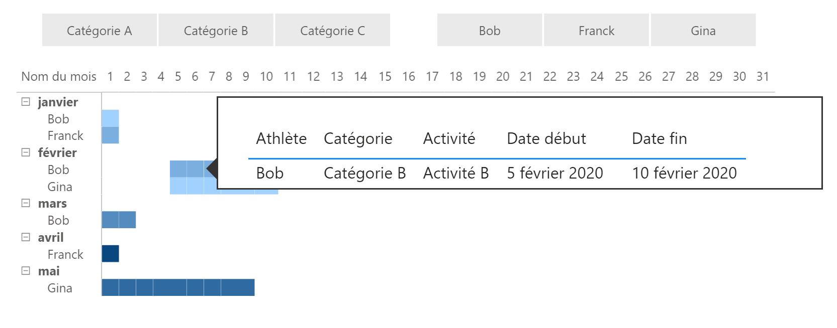 Calendrier Power BI avec info-bulle