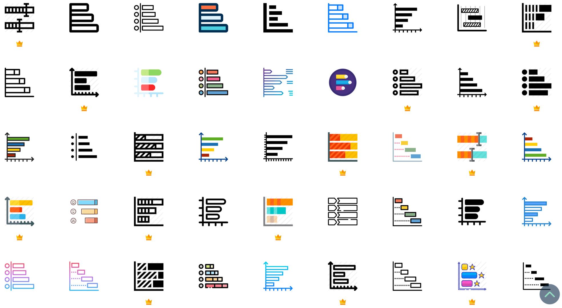 Graphique à barres horizontales