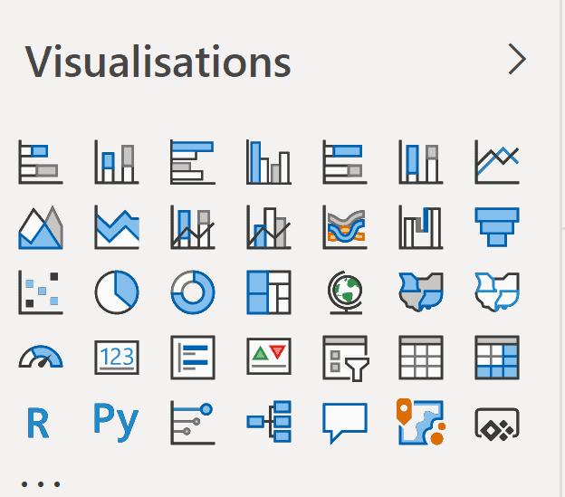 Visualisations Power BI