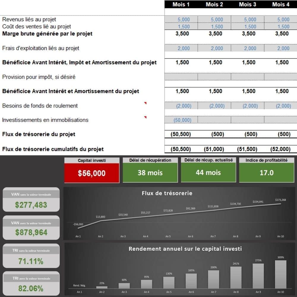 Le CFO masqué - Outils de gestion - Analyse projet d'investissement