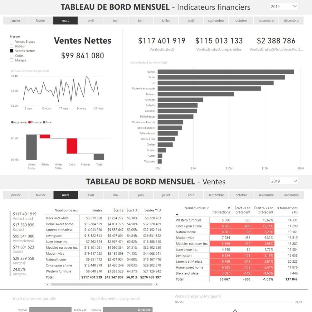 Rapport Power BI - Analyse des ventes