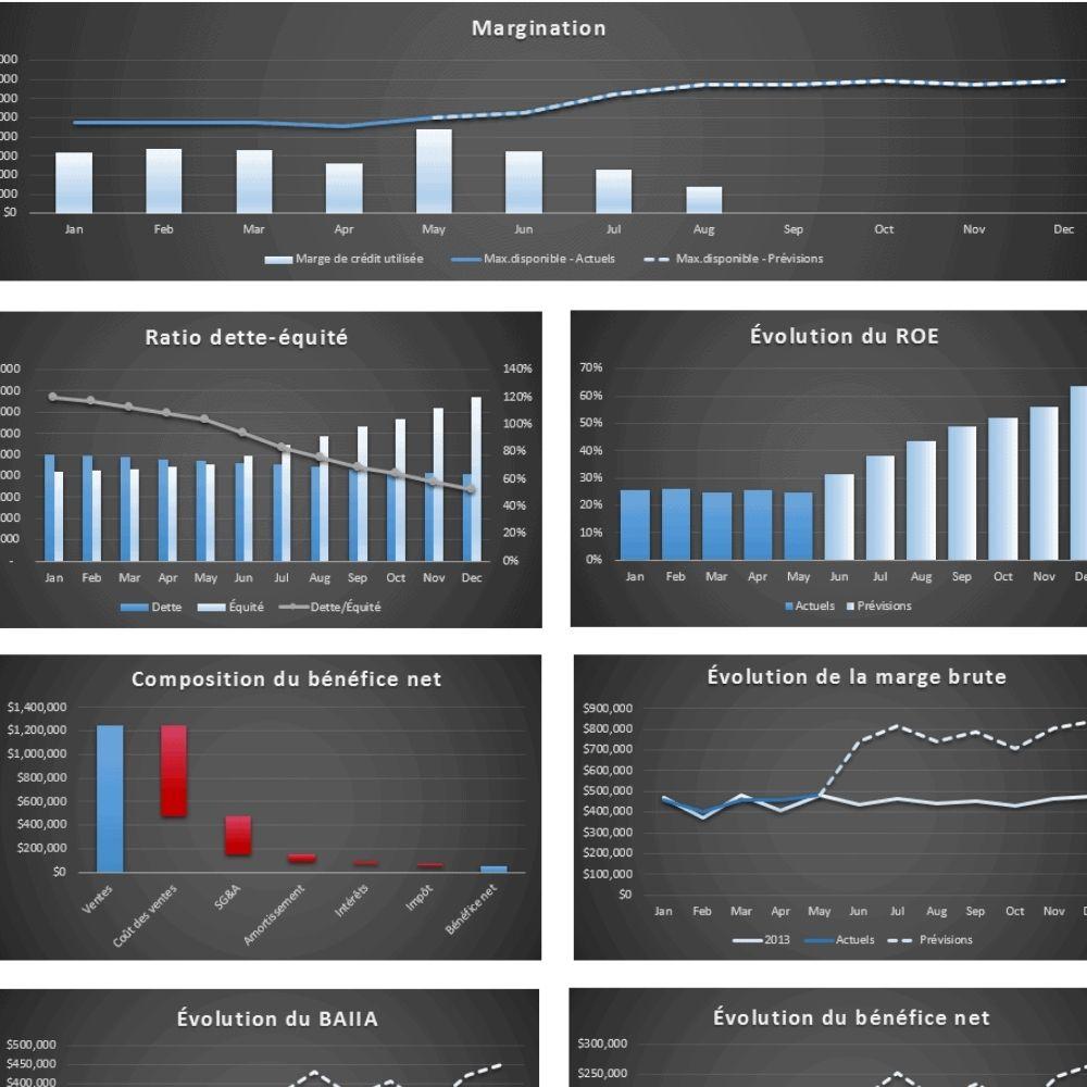 Le CFO masqué - Tableau de bord - Finances