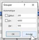 Excel Grouper et Dissocier - Groupement numérique