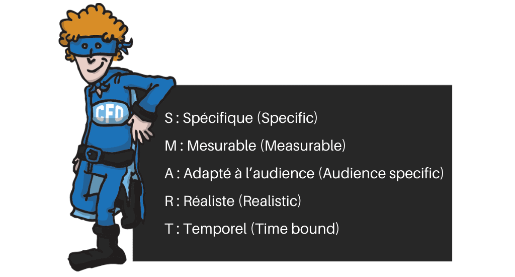 Indicateurs de performance en contexte de télétravail - Objectifs SMART