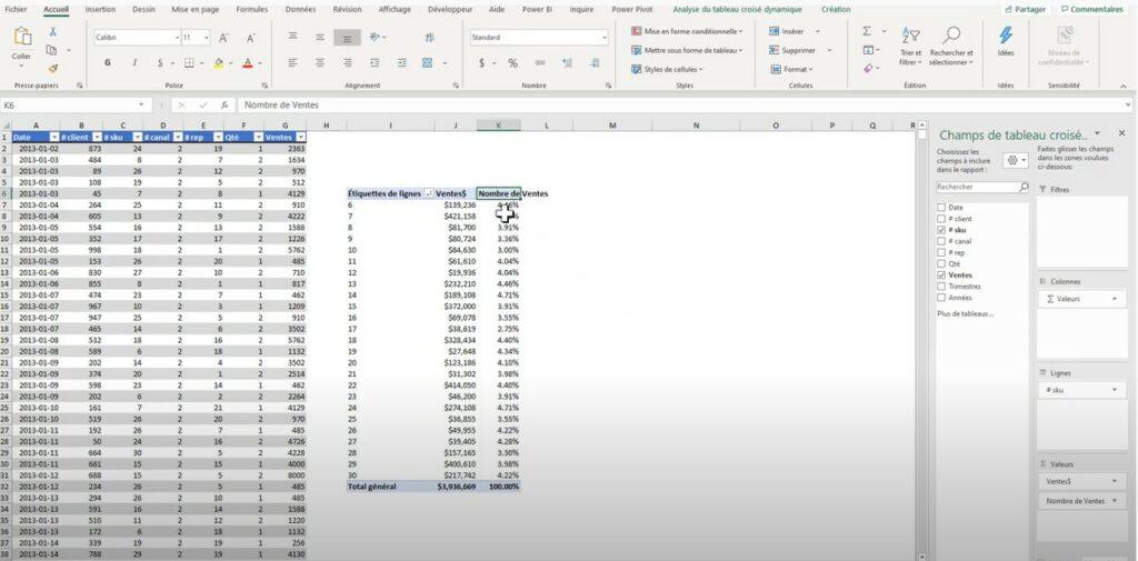 Tableaux croisés dynamiques - Affichage des valeurs - Nombre de ventes