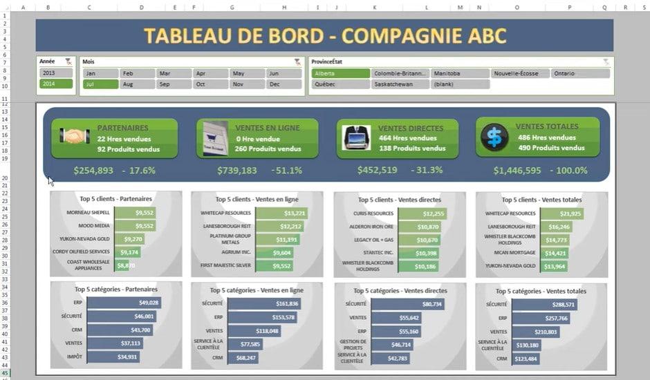 Excel Zones de texte - TCD