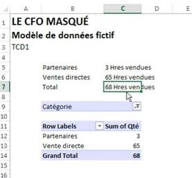Excel Zones de texte - Onglet