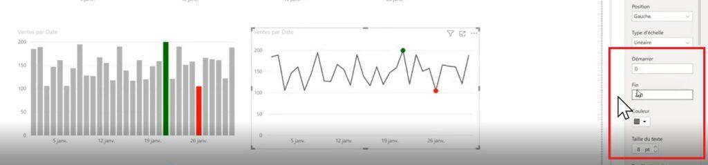 Visualisations de données avancées - Power BI