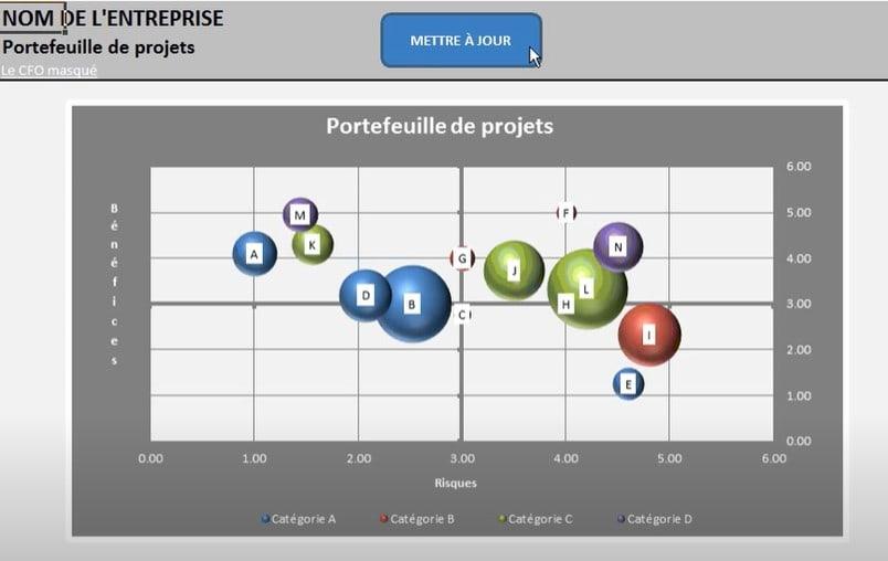 Outil Excel - Cartographie d'un portefeuille de projets -