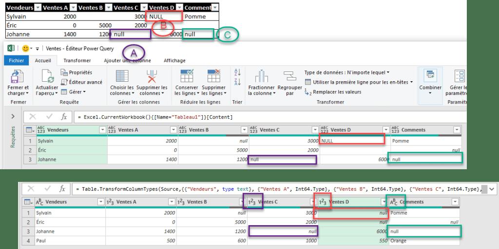 Null diff cas Excel 2