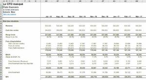Modèle financier élaboré dans Excel