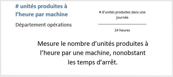 # d'unités produits par heure par machine