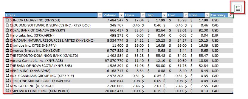 Données liées boursières dans Excel