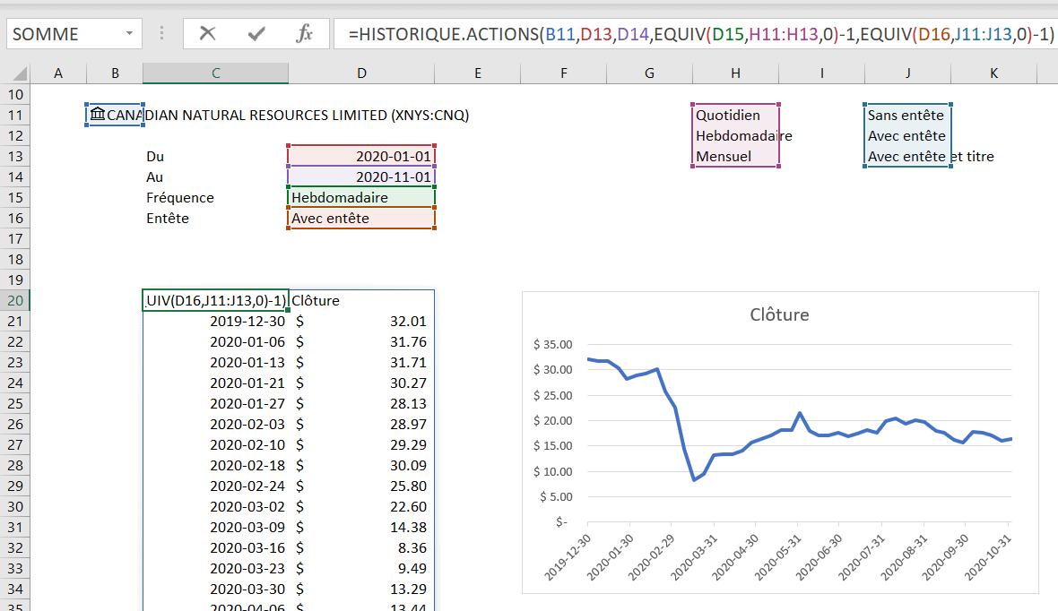Fonction Excel HISTORIQUE.ACTIONS