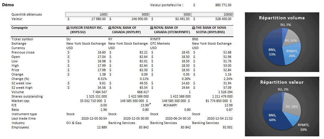 Suivi de portefeuille boursier dans Excel