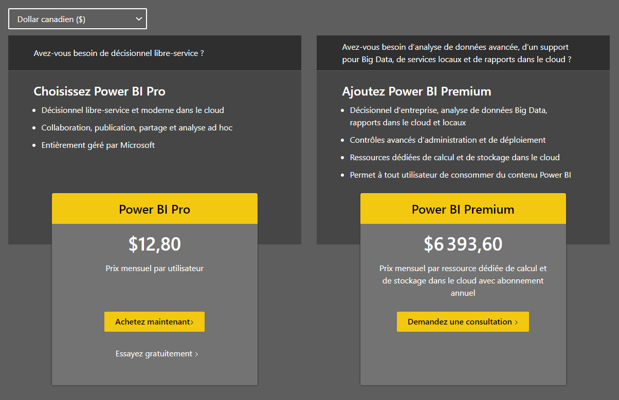 Licences Microsoft Power BI
