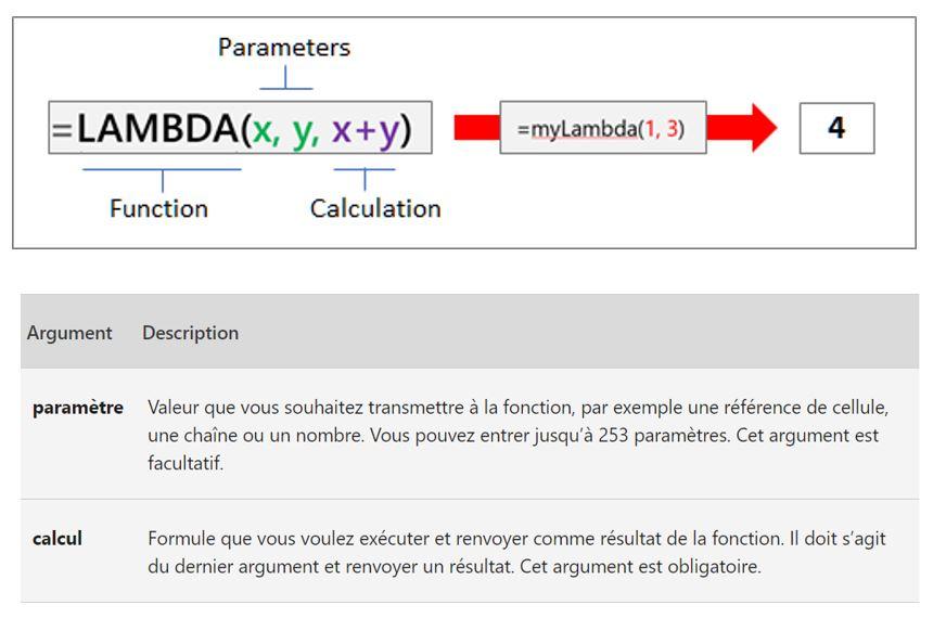 Créer une fonction Lambda dans Excel