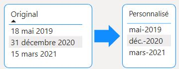 Format date personnalisé dans Power BI