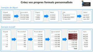 Formats personnalisés dans Power BI