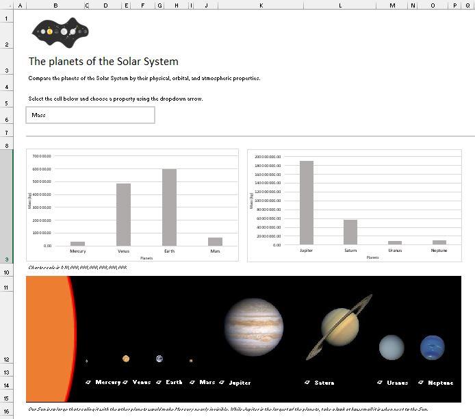 Modèle Excel sur les planètes