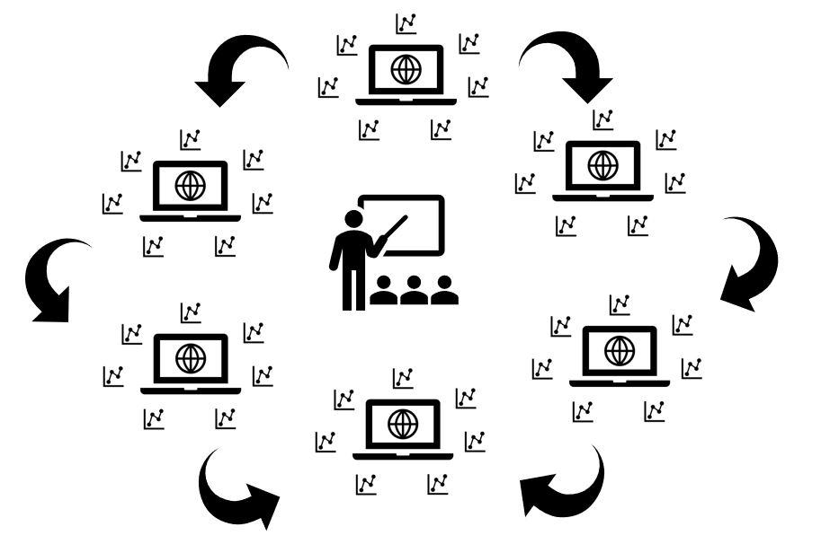 Processus de gestion de données