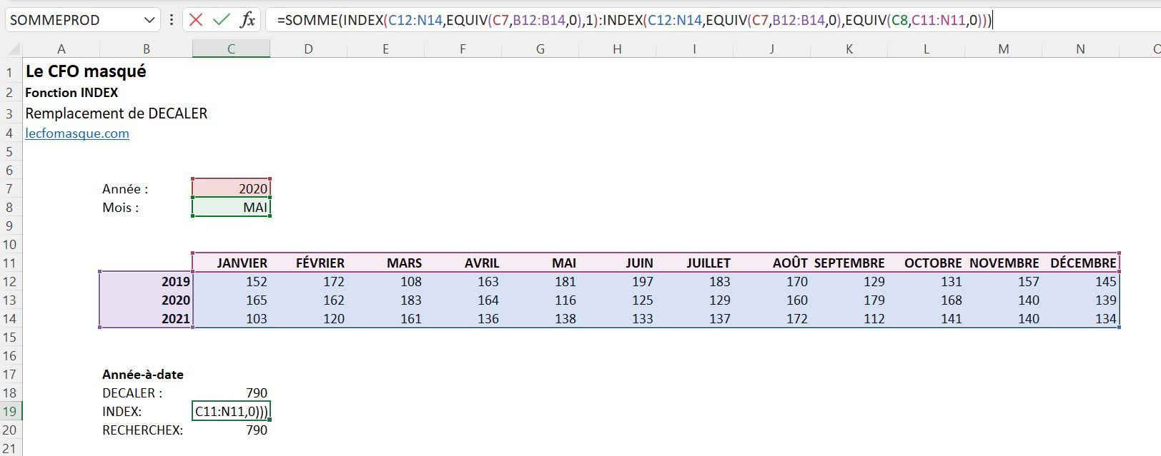 Fonction Excel INDEX